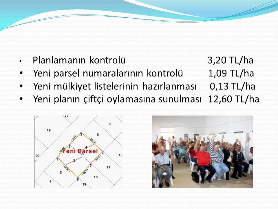 Planlamanın kontrolü 3,20 TL/ha Yeni parsel numaralarının kontrolü 1,09 TL/ha Yeni mülkiyet listelerinin hazırlanması 0,13 TL/ha Yeni planın çiftçi oy