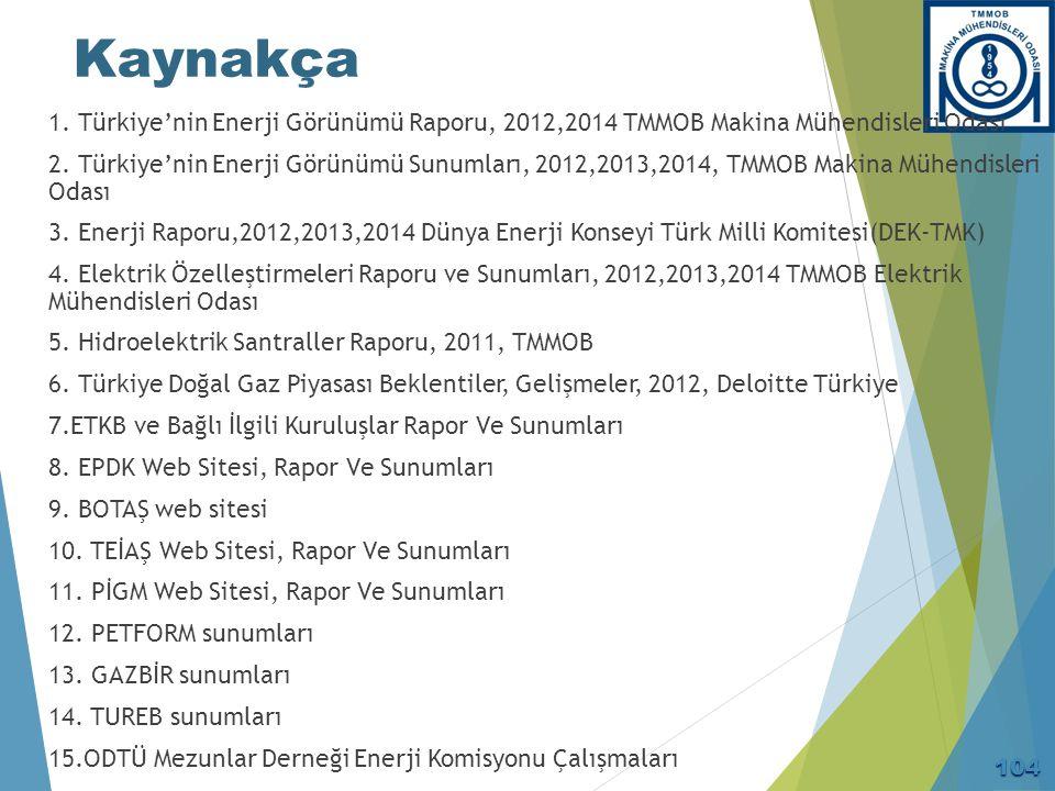 Kaynakça 1. Türkiye'nin Enerji Görünümü Raporu, 2012,2014 TMMOB Makina Mühendisleri Odası 2. Türkiye'nin Enerji Görünümü Sunumları, 2012,2013,2014, TM