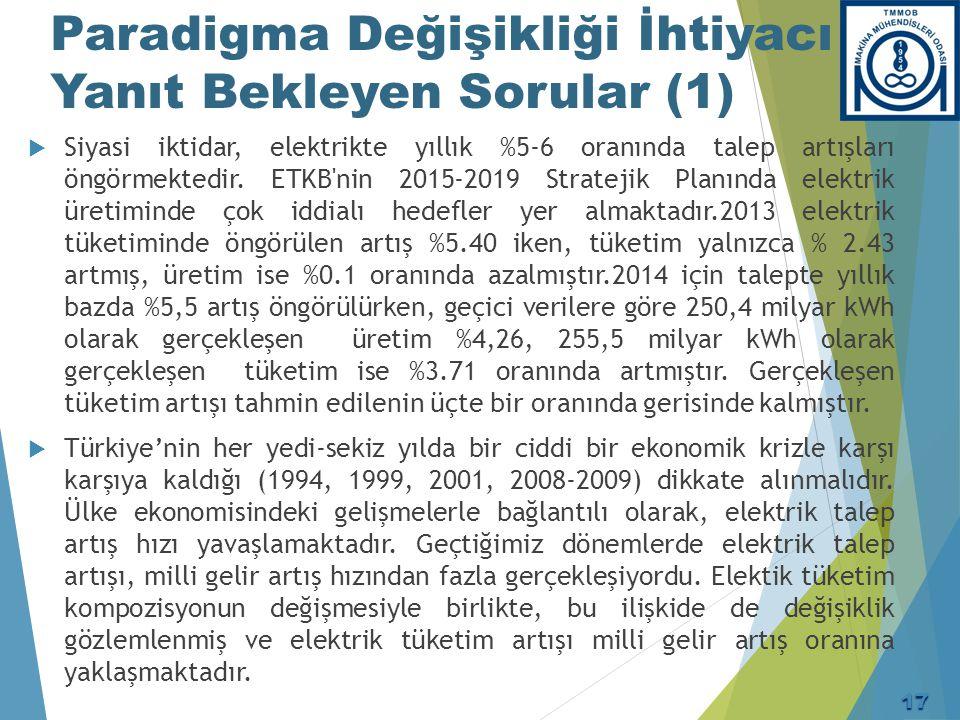 Paradigma Değişikliği İhtiyacı Yanıt Bekleyen Sorular (1)  Siyasi iktidar, elektrikte yıllık %5-6 oranında talep artışları öngörmektedir. ETKB'nin 20