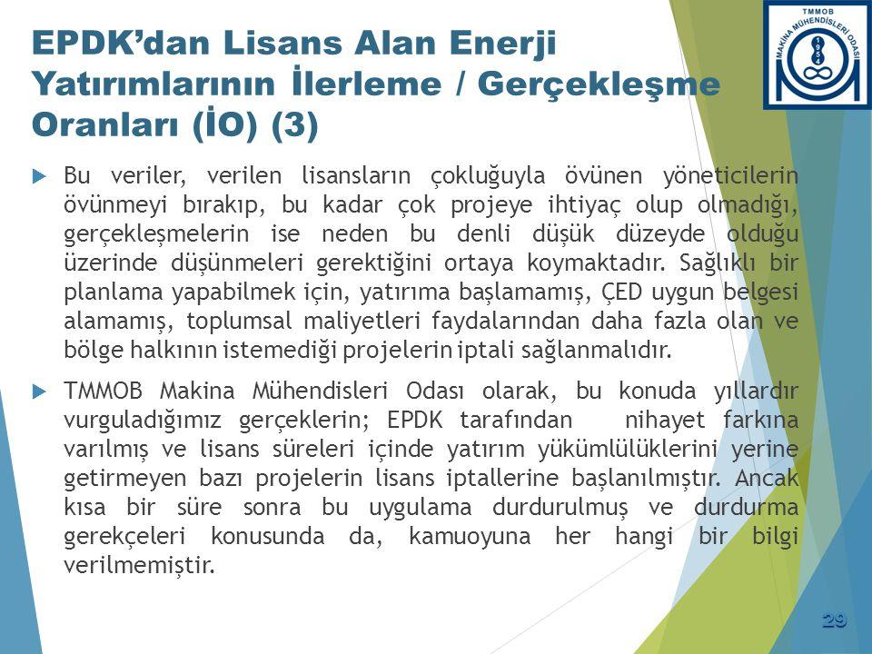 EPDK'dan Lisans Alan Enerji Yatırımlarının İlerleme / Gerçekleşme Oranları (İO) (3)  Bu veriler, verilen lisansların çokluğuyla övünen yöneticilerin