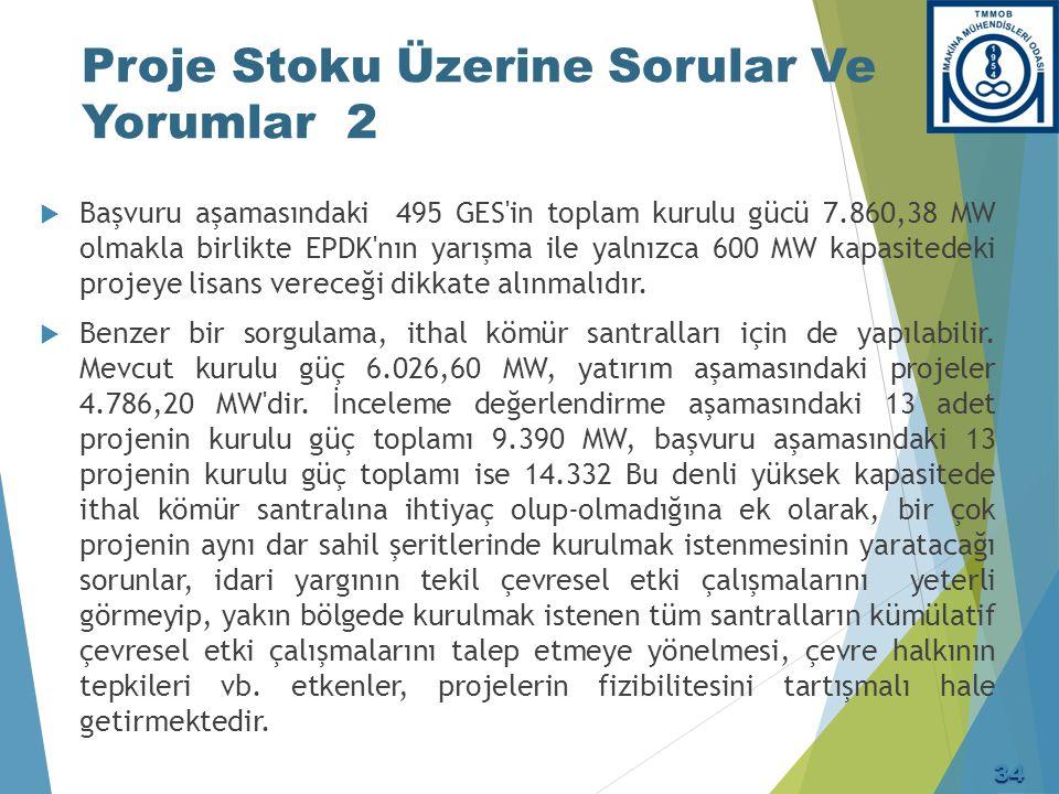 Proje Stoku Üzerine Sorular Ve Yorumlar 2  Başvuru aşamasındaki 495 GES'in toplam kurulu gücü 7.860,38 MW olmakla birlikte EPDK'nın yarışma ile yalnı