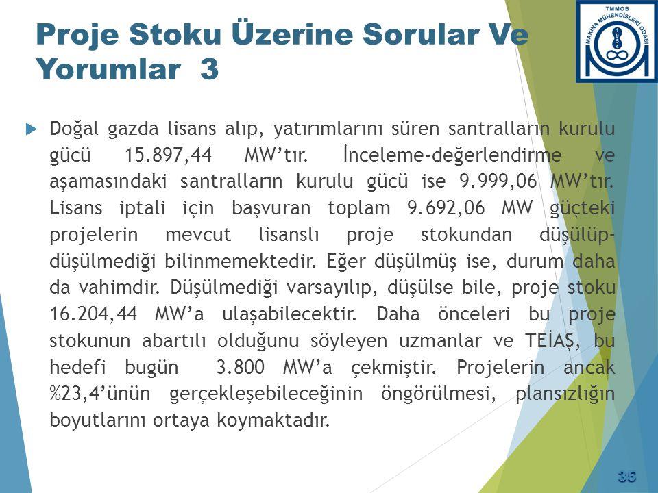 Proje Stoku Üzerine Sorular Ve Yorumlar 3  Doğal gazda lisans alıp, yatırımlarını süren santralların kurulu gücü 15.897,44 MW'tır. İnceleme-değerlend