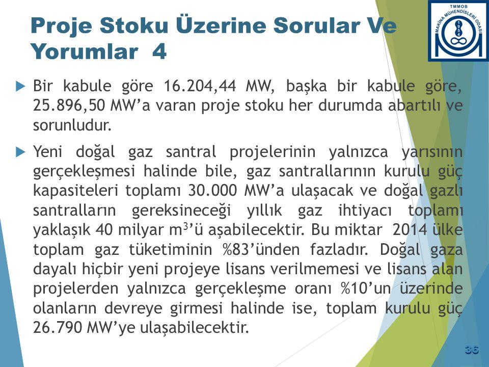 Proje Stoku Üzerine Sorular Ve Yorumlar 4  Bir kabule göre 16.204,44 MW, başka bir kabule göre, 25.896,50 MW'a varan proje stoku her durumda abartılı