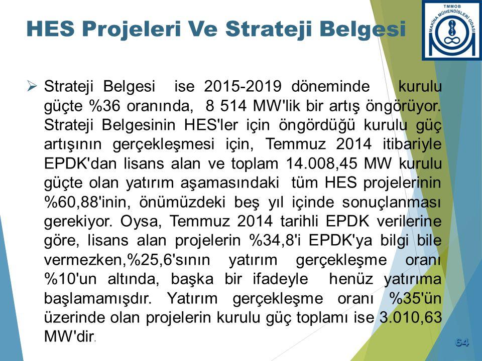 HES Projeleri Ve Strateji Belgesi  Strateji Belgesi ise 2015-2019 döneminde kurulu güçte %36 oranında, 8 514 MW'lik bir artış öngörüyor. Strateji Bel