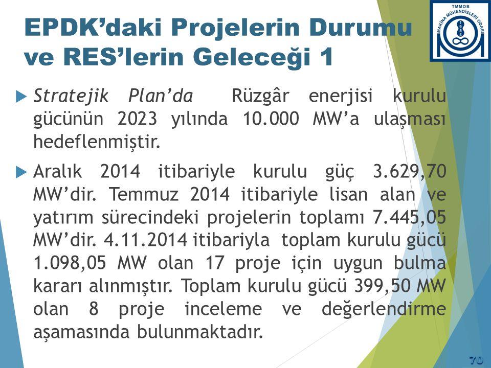 EPDK'daki Projelerin Durumu ve RES'lerin Geleceği 1  Stratejik Plan'da Rüzgâr enerjisi kurulu gücünün 2023 yılında 10.000 MW'a ulaşması hedeflenmişti