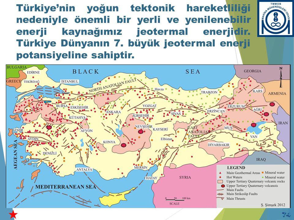 Türkiye'nin yoğun tektonik hareketliliği nedeniyle önemli bir yerli ve yenilenebilir enerji kaynağımız jeotermal enerjidir. Türkiye Dünyanın 7. büyük