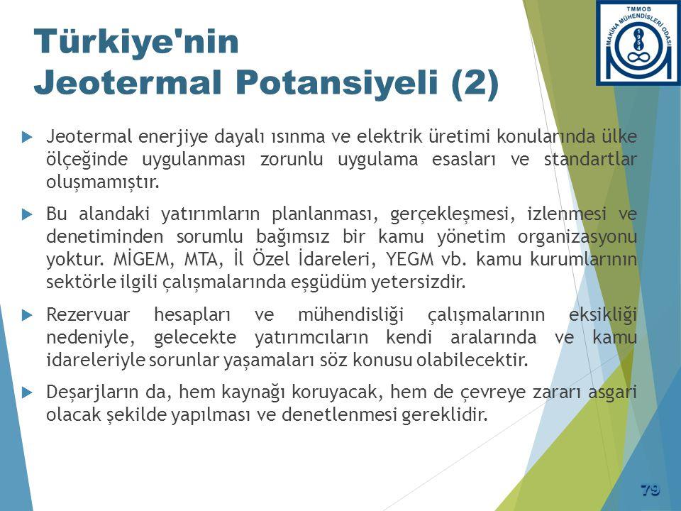 Türkiye'nin Jeotermal Potansiyeli (2)  Jeotermal enerjiye dayalı ısınma ve elektrik üretimi konularında ülke ölçeğinde uygulanması zorunlu uygulama e
