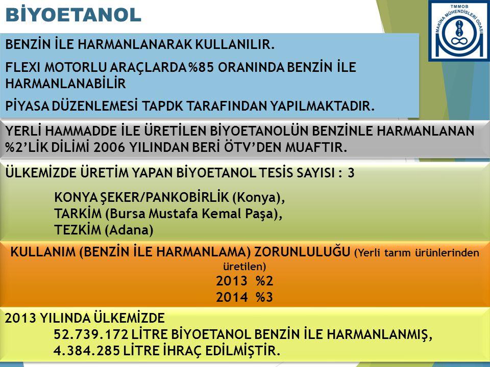 ÜLKEMİZDE ÜRETİM YAPAN BİYOETANOL TESİS SAYISI : 3 KONYA ŞEKER/PANKOBİRLİK (Konya), TARKİM (Bursa Mustafa Kemal Paşa), TEZKİM (Adana) ÜLKEMİZDE ÜRETİM