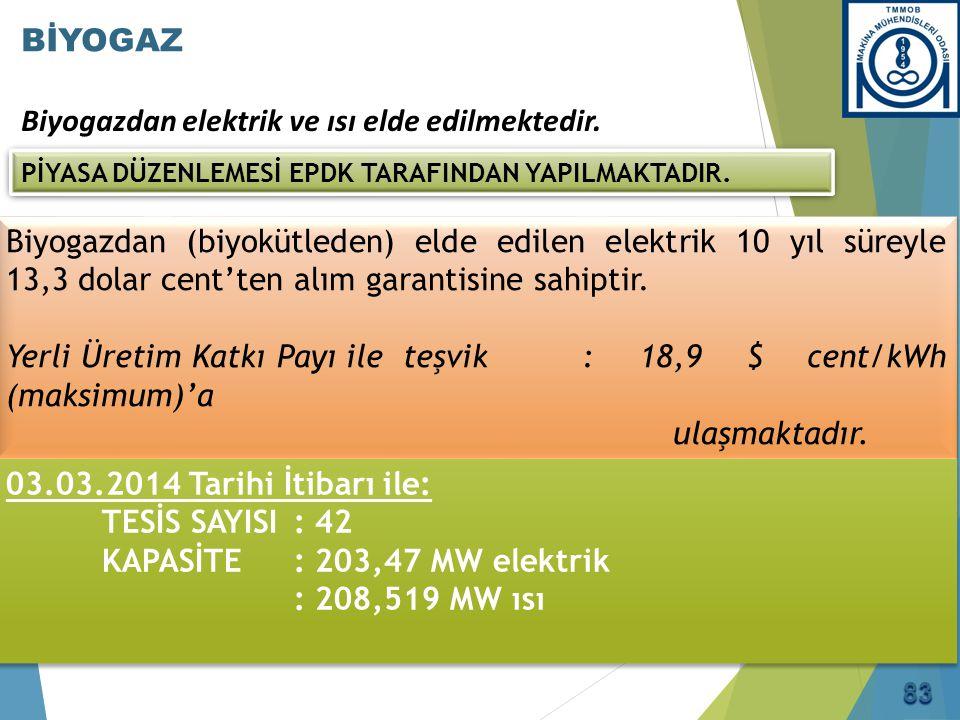 BİYOGAZ Biyogazdan elektrik ve ısı elde edilmektedir. Biyogazdan (biyokütleden) elde edilen elektrik 10 yıl süreyle 13,3 dolar cent'ten alım garantisi