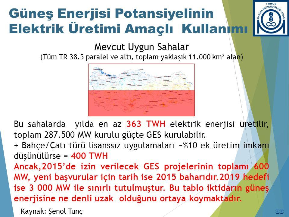 Güneş Enerjisi Potansiyelinin Elektrik Üretimi Amaçlı Kullanımı Mevcut Uygun Sahalar (Tüm TR 38.5 paralel ve altı, toplam yaklaşık 11.000 km 2 alan) B