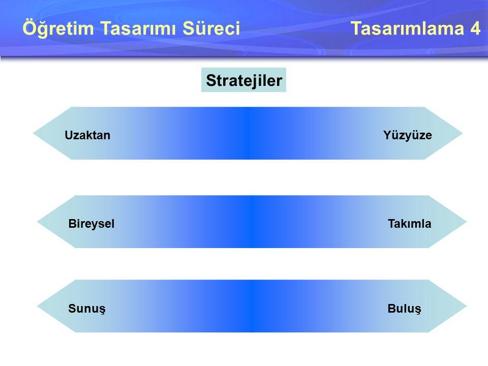 Öğretim Tasarımı SüreciTasarımlama 4 UzaktanYüzyüzeBireyselTakımlaSunuşBuluş Stratejiler