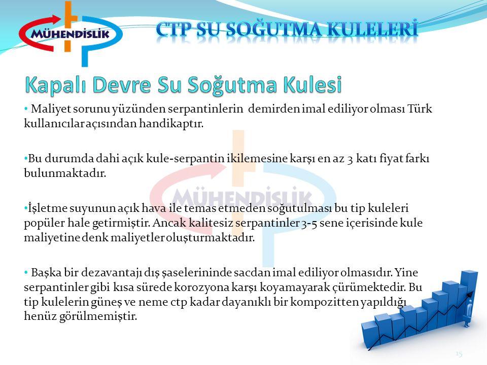 15 Maliyet sorunu yüzünden serpantinlerin demirden imal ediliyor olması Türk kullanıcılar açısından handikaptır. Bu durumda dahi açık kule-serpantin i