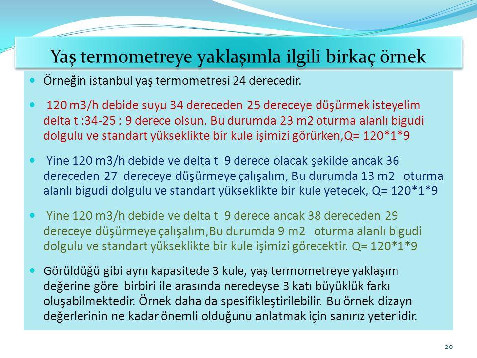 Yaş termometreye yaklaşımla ilgili birkaç örnek Örneğin istanbul yaş termometresi 24 derecedir. 120 m3/h debide suyu 34 dereceden 25 dereceye düşürmek