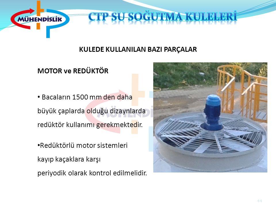 44 KULEDE KULLANILAN BAZI PARÇALAR MOTOR ve REDÜKTÖR Bacaların 1500 mm den daha büyük çaplarda olduğu dizaynlarda redüktör kullanımı gerekmektedir. Re