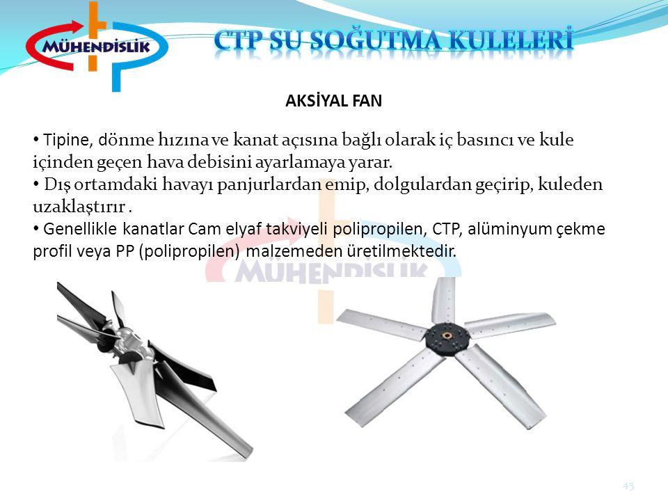 45 AKSİYAL FAN Tipine, dönme hızına ve kanat açısına bağlı olarak iç basıncı ve kule içinden geçen hava debisini ayarlamaya yarar. Dış ortamdaki havay