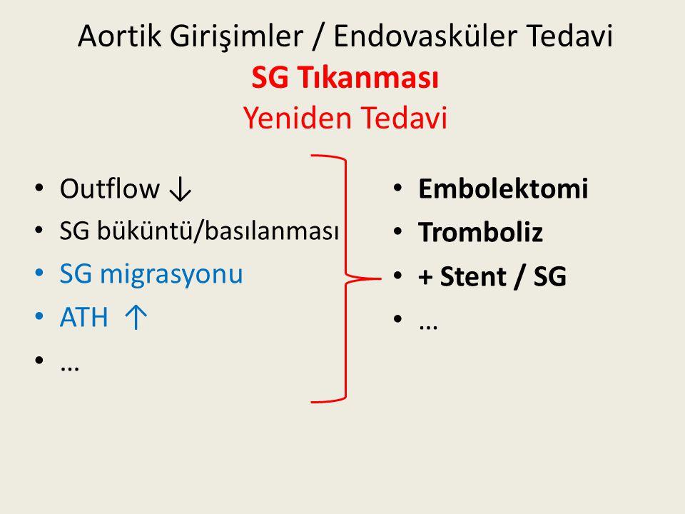 Aortik Girişimler / Endovasküler Tedavi SG Tıkanması Yeniden Tedavi Outflow ↓ SG büküntü/basılanması SG migrasyonu ATH ↑ … Embolektomi Tromboliz + Ste