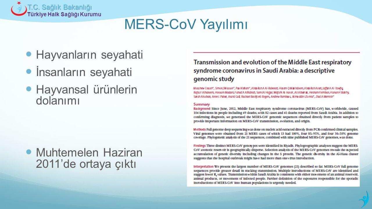 Türkiye Halk Sağlığı Kurumu T.C. Sağlık Bakanlığı MERS-CoV Yayılımı Hayvanların seyahati İnsanların seyahati Hayvansal ürünlerin dolanımı Muhtemelen H