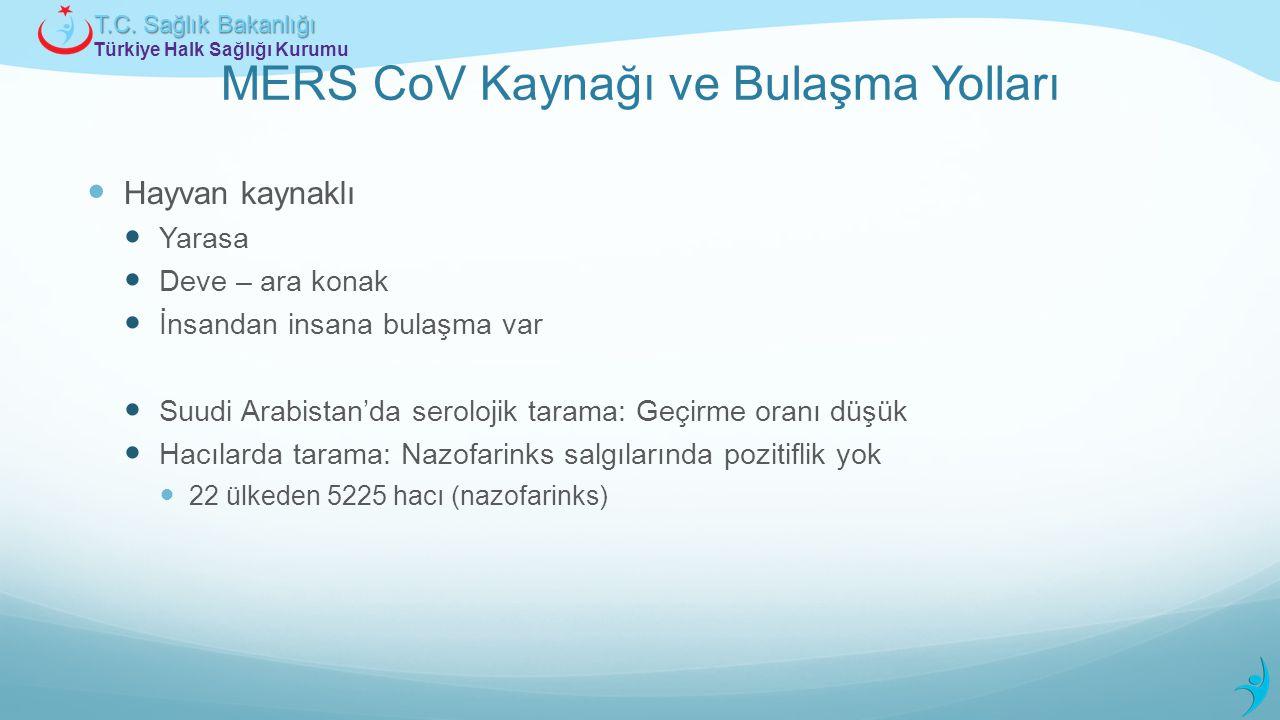 Türkiye Halk Sağlığı Kurumu T.C. Sağlık Bakanlığı MERS CoV Kaynağı ve Bulaşma Yolları Hayvan kaynaklı Yarasa Deve – ara konak İnsandan insana bulaşma