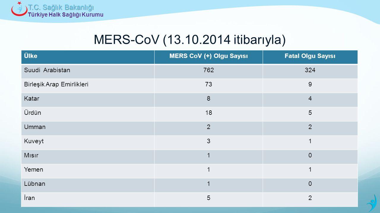 Türkiye Halk Sağlığı Kurumu T.C. Sağlık Bakanlığı MERS-CoV (13.10.2014 itibarıyla) ÜlkeMERS CoV (+) Olgu SayısıFatal Olgu Sayısı Suudi Arabistan762324