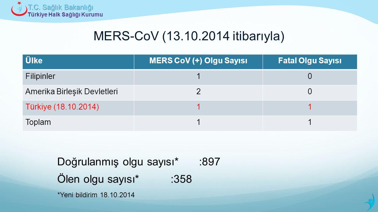 Türkiye Halk Sağlığı Kurumu T.C. Sağlık Bakanlığı ÜlkeMERS CoV (+) Olgu SayısıFatal Olgu Sayısı Filipinler10 Amerika Birleşik Devletleri20 Türkiye (18