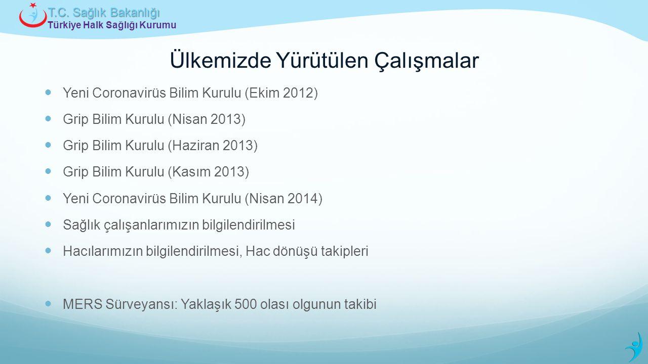 Türkiye Halk Sağlığı Kurumu T.C. Sağlık Bakanlığı Ülkemizde Yürütülen Çalışmalar Yeni Coronavirüs Bilim Kurulu (Ekim 2012) Grip Bilim Kurulu (Nisan 20