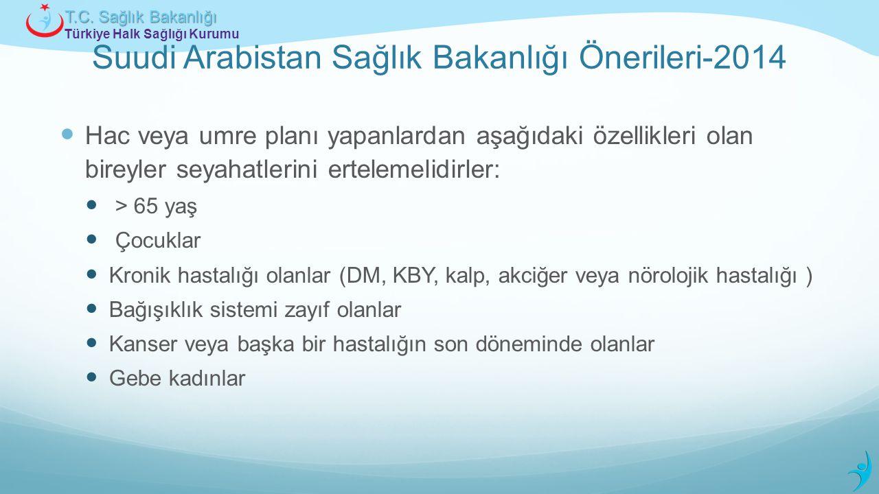 Türkiye Halk Sağlığı Kurumu T.C. Sağlık Bakanlığı Suudi Arabistan Sağlık Bakanlığı Önerileri-2014 Hac veya umre planı yapanlardan aşağıdaki özellikler