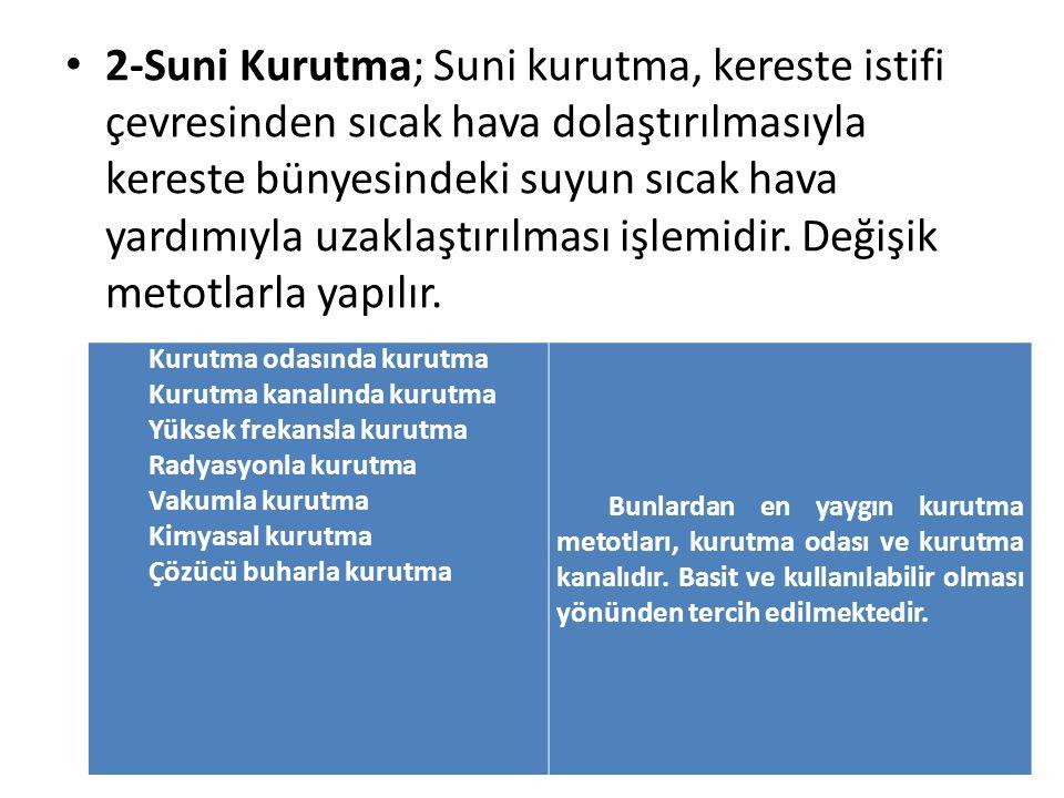 2-Suni Kurutma; Suni kurutma, kereste istifi çevresinden sıcak hava dolaştırılmasıyla kereste bünyesindeki suyun sıcak hava yardımıyla uzaklaştırılması işlemidir.