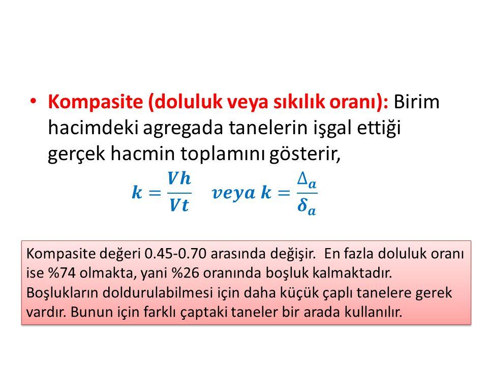 Kompasite (doluluk veya sıkılık oranı): Birim hacimdeki agregada tanelerin işgal ettiği gerçek hacmin toplamını gösterir, Kompasite değeri 0.45-0.70 arasında değişir.