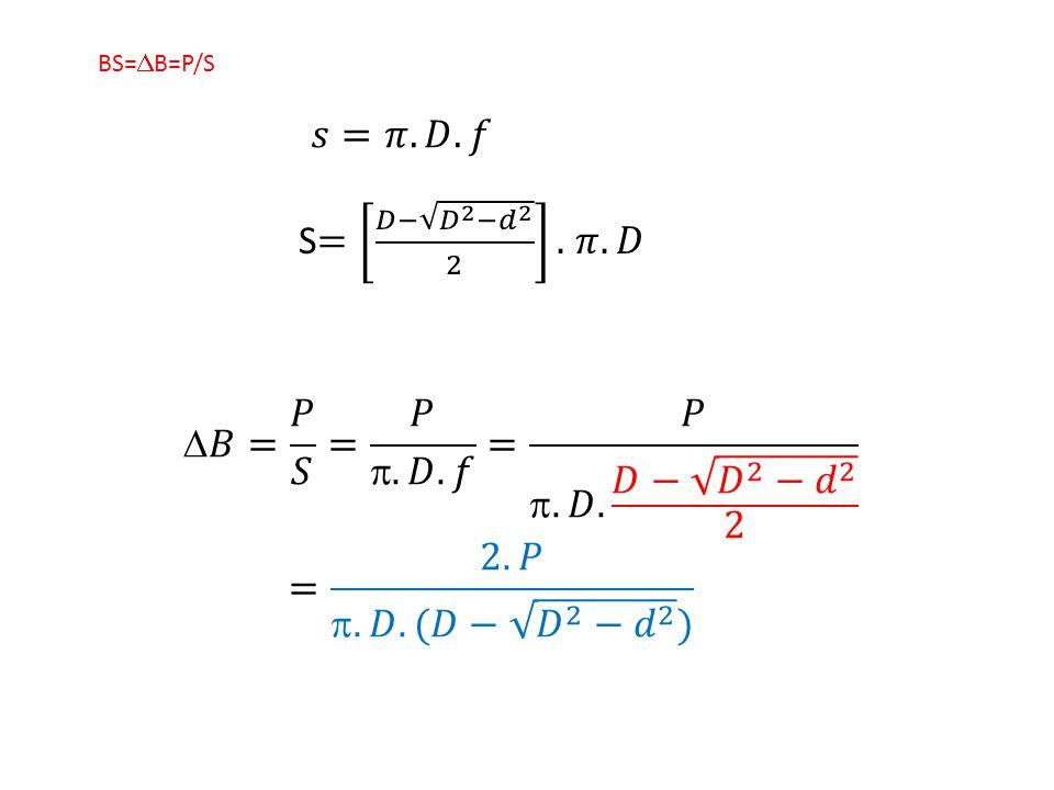 BS=  B=P/S