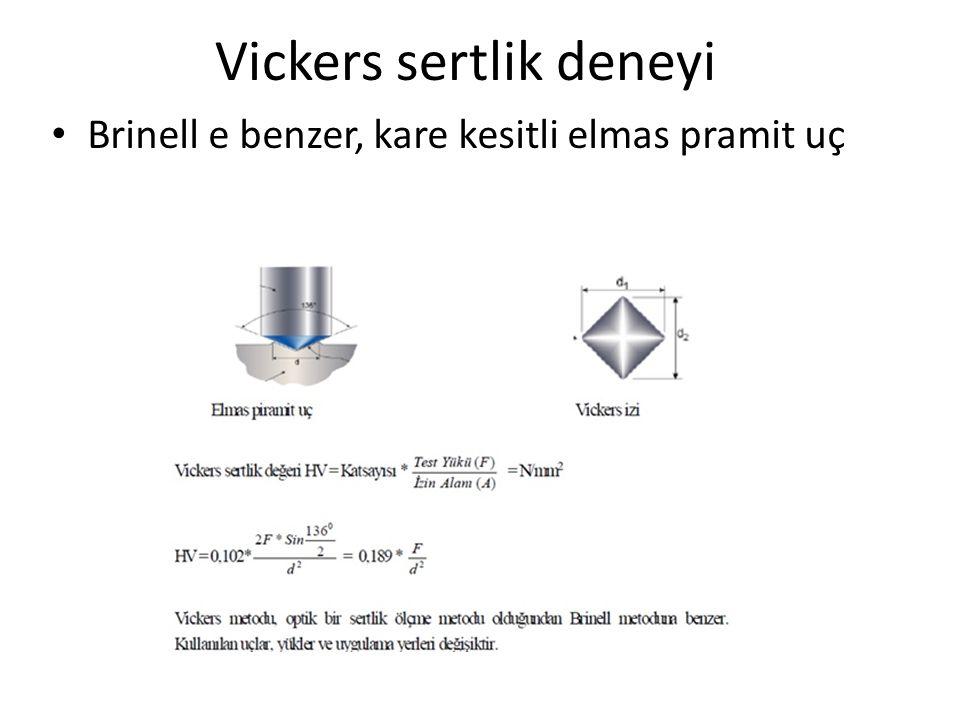 Vickers sertlik deneyi Brinell e benzer, kare kesitli elmas pramit uç