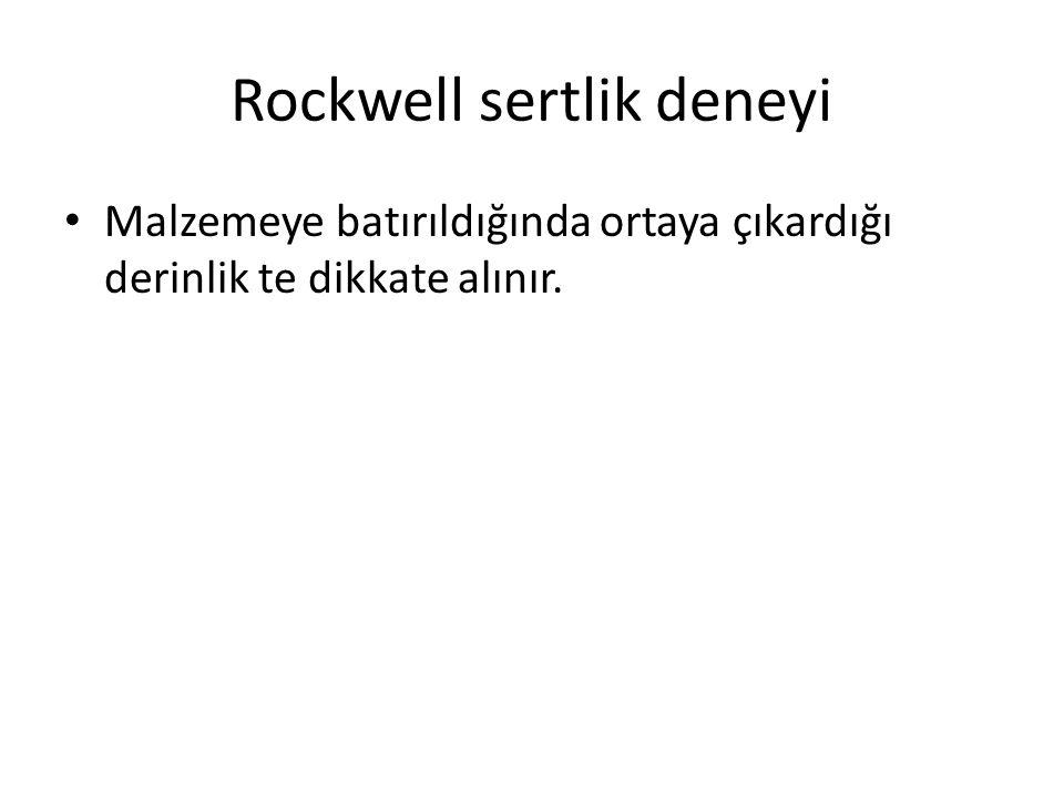 Rockwell sertlik deneyi Malzemeye batırıldığında ortaya çıkardığı derinlik te dikkate alınır.
