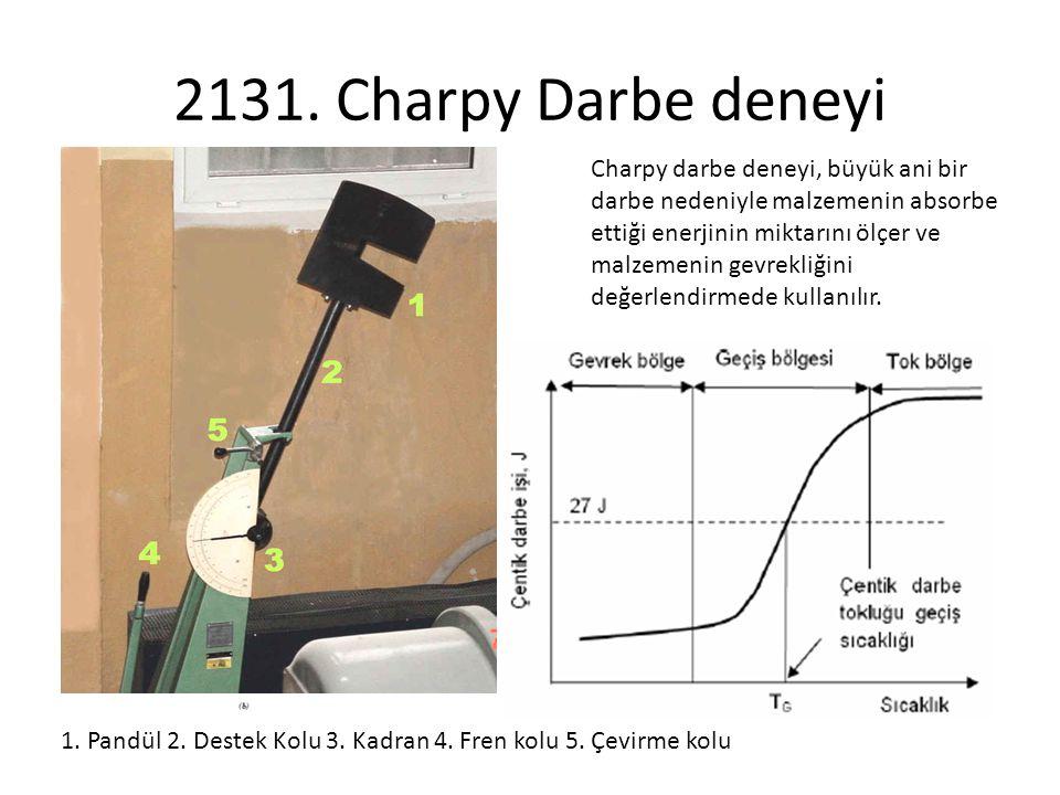 2131. Charpy Darbe deneyi Charpy darbe deneyi, büyük ani bir darbe nedeniyle malzemenin absorbe ettiği enerjinin miktarını ölçer ve malzemenin gevrekl