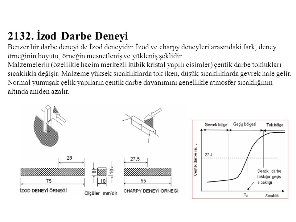 2132. İzod Darbe Deneyi Benzer bir darbe deneyi de İzod deneyidir. İzod ve charpy deneyleri arasındaki fark, deney örneğinin boyutu, örneğin mesnetlen