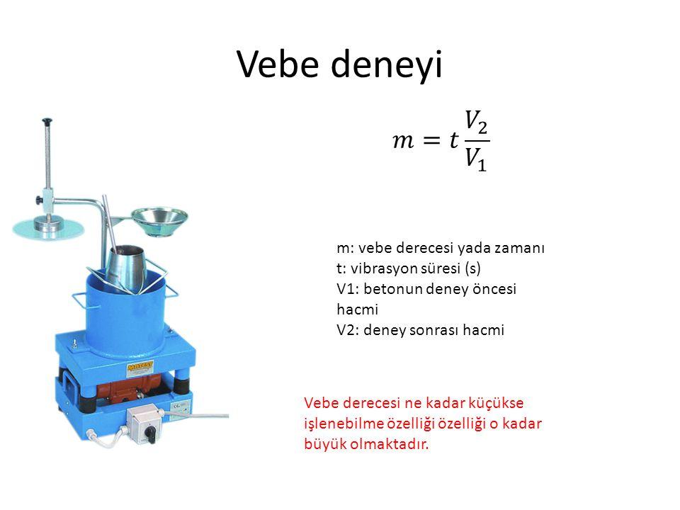 Vebe deneyi m: vebe derecesi yada zamanı t: vibrasyon süresi (s) V1: betonun deney öncesi hacmi V2: deney sonrası hacmi Vebe derecesi ne kadar küçükse