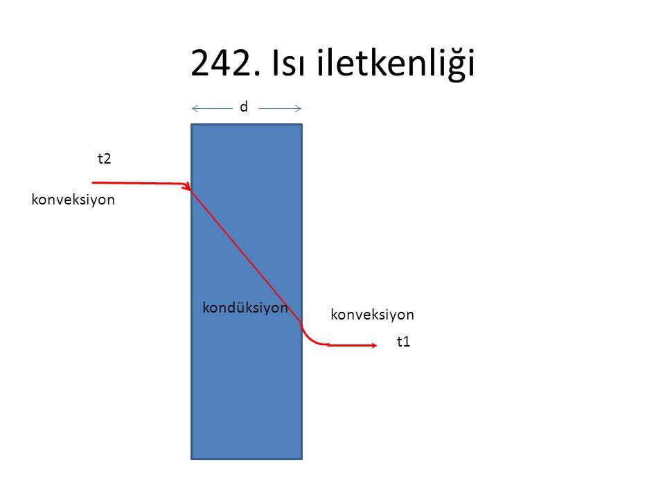 242. Isı iletkenliği t2 t1 kondüksiyon konveksiyon d