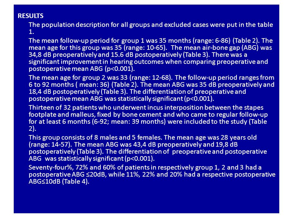 RESULTS The population description for all groups and excluded cases were put in the table 1. The mean follow-up period for group 1 was 35 months (ran