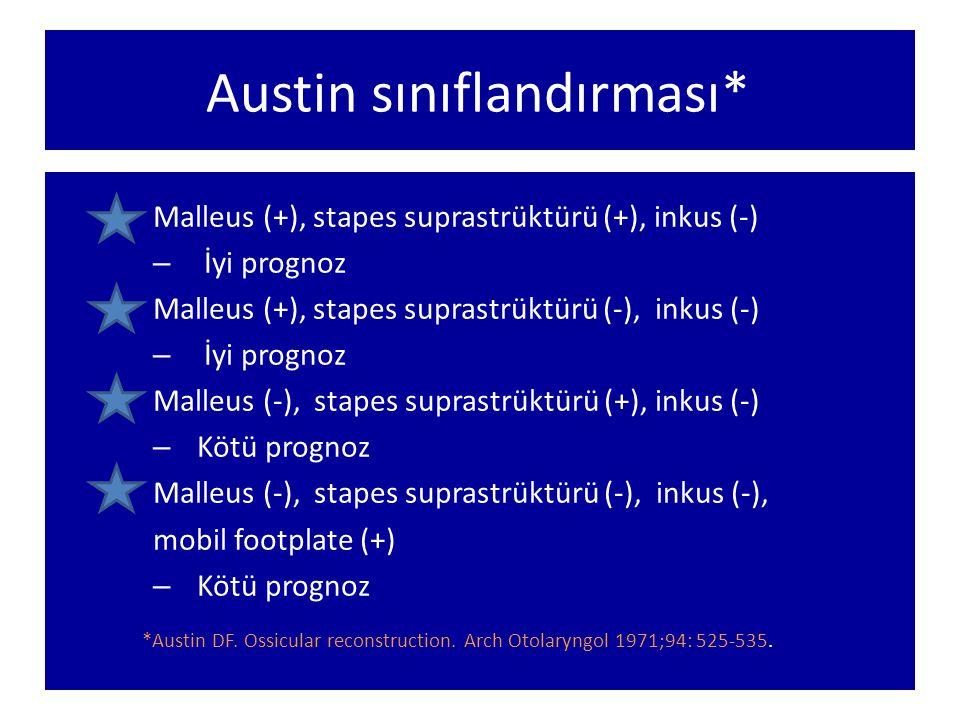 Austin sınıflandırması* Malleus (+), stapes suprastrüktürü (+), inkus (-) – İyi prognoz Malleus (+), stapes suprastrüktürü (-), inkus (-) – İyi progno