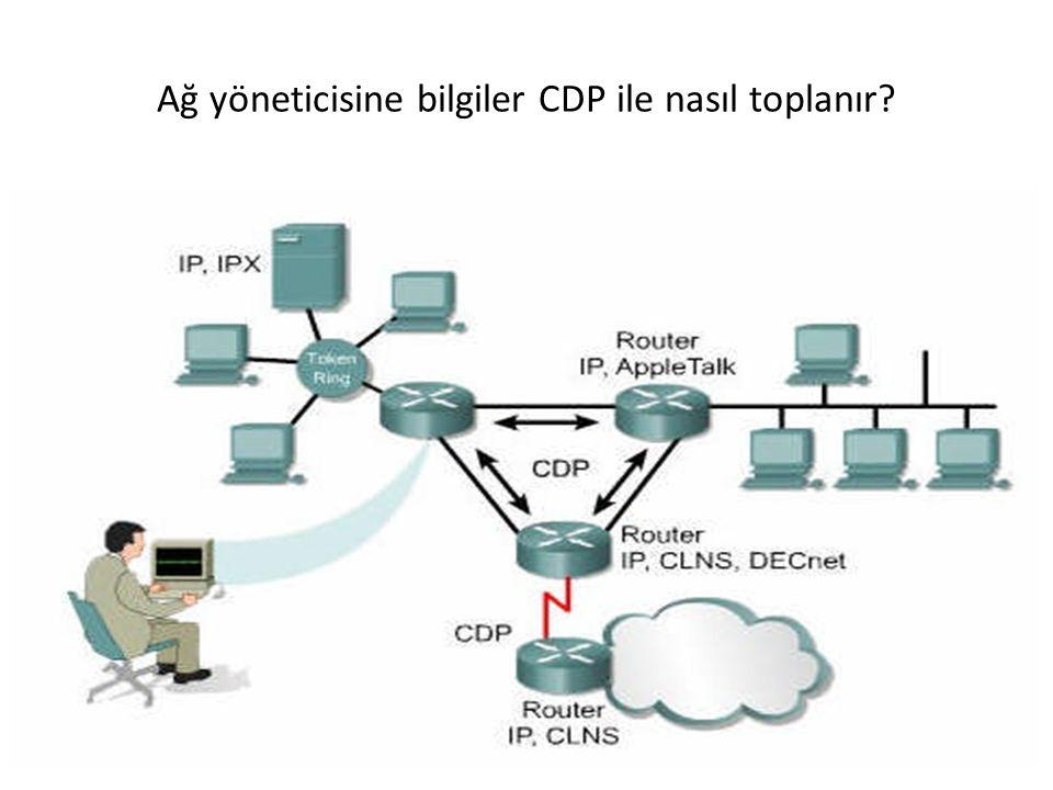Her bir router CDP' yi çalıştırarak yakınındaki router ile protokol bilgilerini değiş tokuş eder.