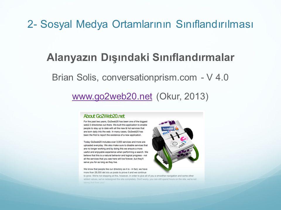 2- Sosyal Medya Ortamlarının Sınıflandırılması Alanyazın Dışındaki Sınıflandırmalar Brian Solis, conversationprism.com - V 4.0 www.go2web20.netwww.go2web20.net (Okur, 2013)