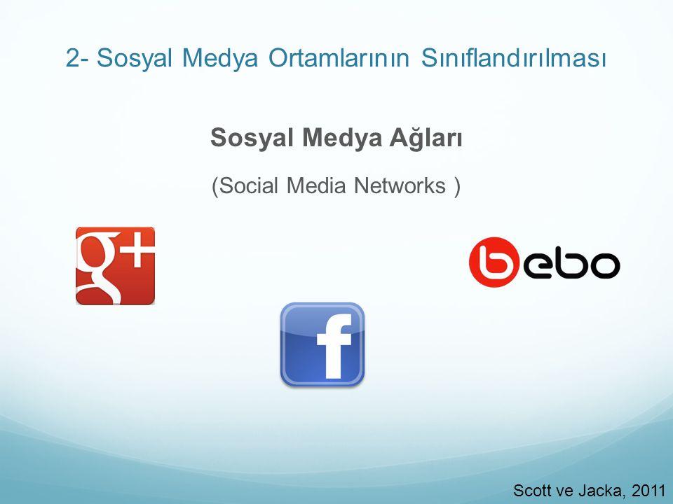 2- Sosyal Medya Ortamlarının Sınıflandırılması Sosyal Medya Ağları (Social Media Networks ) Scott ve Jacka, 2011