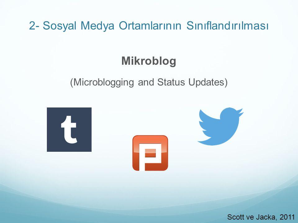 2- Sosyal Medya Ortamlarının Sınıflandırılması Mikroblog (Microblogging and Status Updates) Scott ve Jacka, 2011