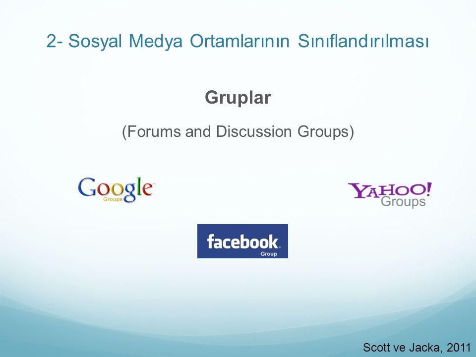 2- Sosyal Medya Ortamlarının Sınıflandırılması Gruplar (Forums and Discussion Groups) Scott ve Jacka, 2011