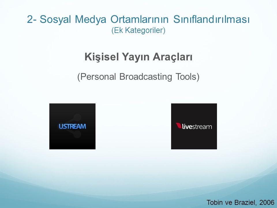 2- Sosyal Medya Ortamlarının Sınıflandırılması (Ek Kategoriler) Kişisel Yayın Araçları (Personal Broadcasting Tools) Tobin ve Braziel, 2006