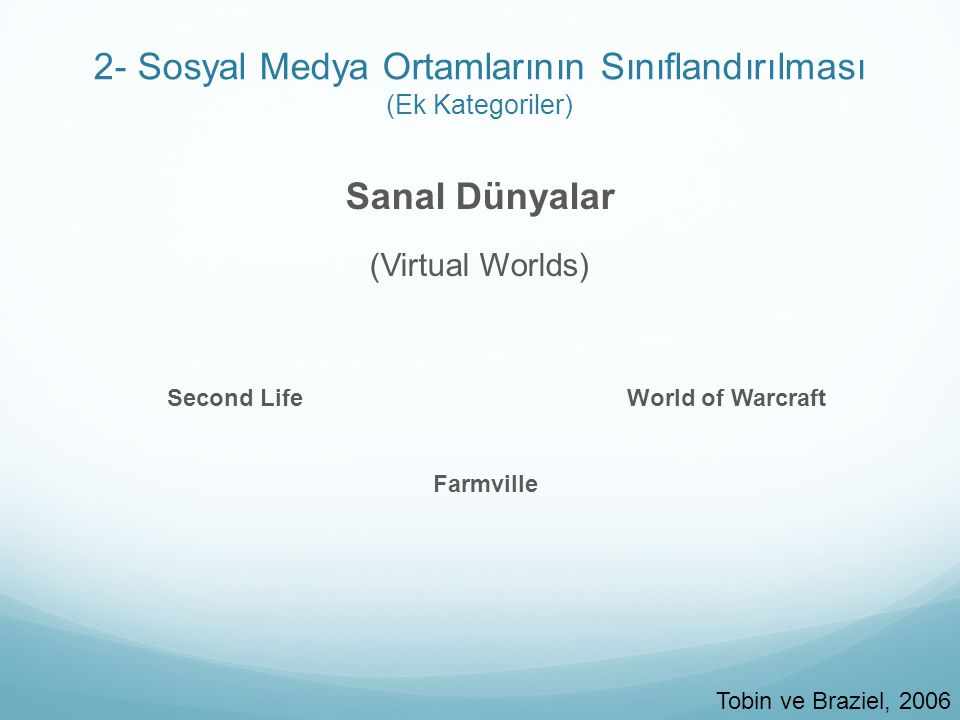 2- Sosyal Medya Ortamlarının Sınıflandırılması (Ek Kategoriler) Sanal Dünyalar (Virtual Worlds) Tobin ve Braziel, 2006 Second LifeWorld of Warcraft Farmville