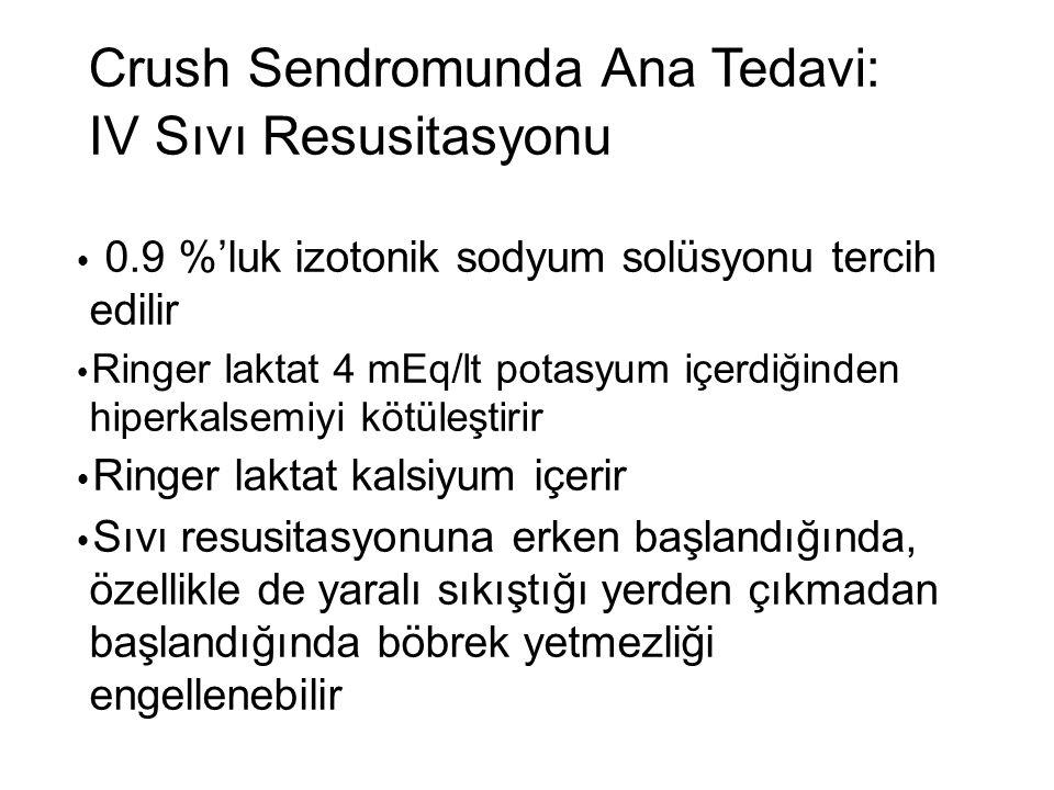 Crush Sendromunda Ana Tedavi: IV Sıvı Resusitasyonu  0.9 %'luk izotonik sodyum solüsyonu tercih edilir  Ringer laktat 4 mEq/lt potasyum içerdiğinden