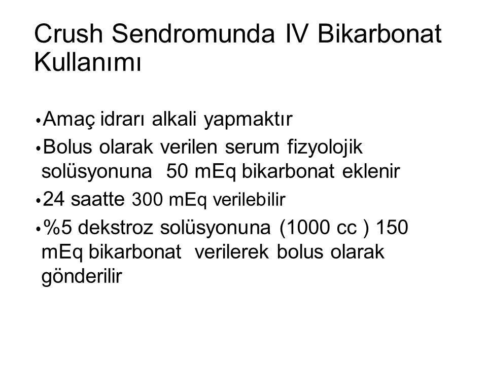 Crush Sendromunda IV Bikarbonat Kullanımı  Amaç idrarı alkali yapmaktır  Bolus olarak verilen serum fizyolojik solüsyonuna 50 mEq bikarbonat eklenir