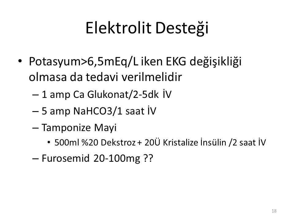Elektrolit Desteği Potasyum>6,5mEq/L iken EKG değişikliği olmasa da tedavi verilmelidir – 1 amp Ca Glukonat/2-5dk İV – 5 amp NaHCO3/1 saat İV – Tampon