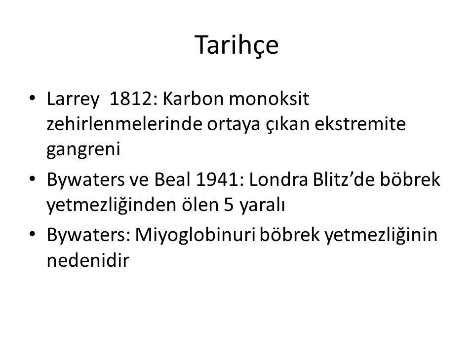 Tarihçe Larrey 1812: Karbon monoksit zehirlenmelerinde ortaya çıkan ekstremite gangreni Bywaters ve Beal 1941: Londra Blitz'de böbrek yetmezliğinden ö