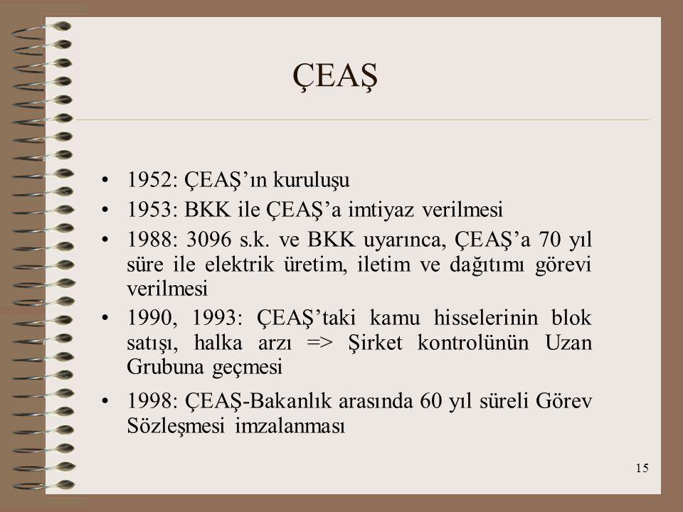 15 ÇEAŞ 1952: ÇEAŞ'ın kuruluşu 1953: BKK ile ÇEAŞ'a imtiyaz verilmesi 1988: 3096 s.k.