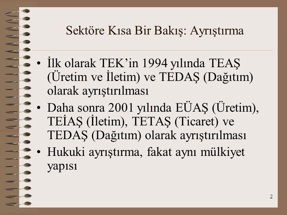 2 Sektöre Kısa Bir Bakış: Ayrıştırma İlk olarak TEK'in 1994 yılında TEAŞ (Üretim ve İletim) ve TEDAŞ (Dağıtım) olarak ayrıştırılması Daha sonra 2001 yılında EÜAŞ (Üretim), TEİAŞ (İletim), TETAŞ (Ticaret) ve TEDAŞ (Dağıtım) olarak ayrıştırılması Hukuki ayrıştırma, fakat aynı mülkiyet yapısı